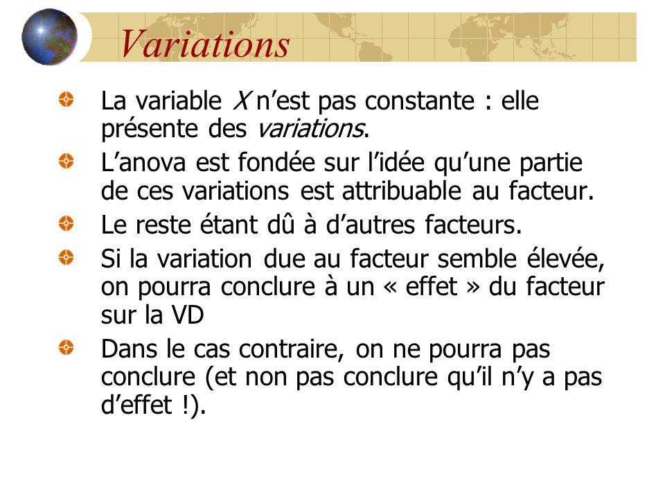 Variations La variable X n'est pas constante : elle présente des variations.