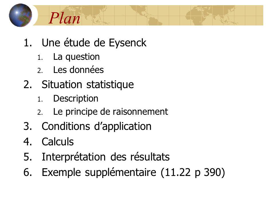 Plan Une étude de Eysenck Situation statistique