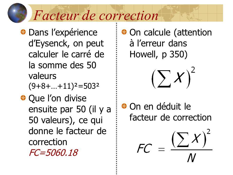 Facteur de correction Dans l'expérience d'Eysenck, on peut calculer le carré de la somme des 50 valeurs (9+8+…+11)²=503².