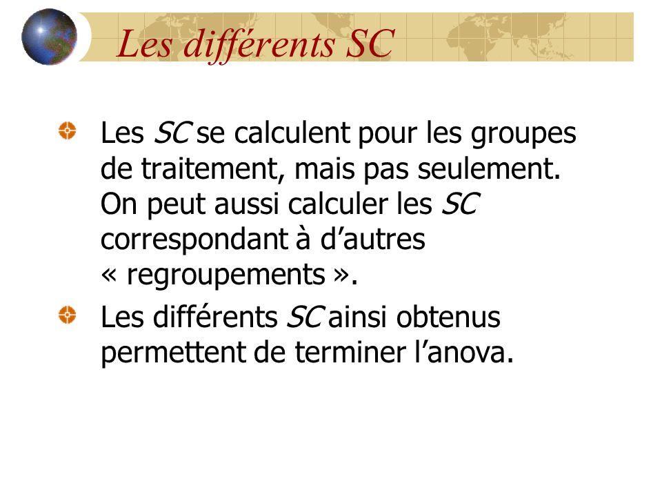 Les différents SC