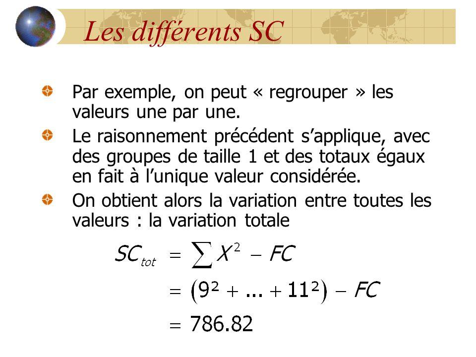 Les différents SC Par exemple, on peut « regrouper » les valeurs une par une.