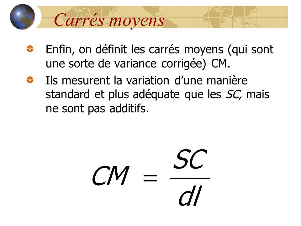 Carrés moyens Enfin, on définit les carrés moyens (qui sont une sorte de variance corrigée) CM.