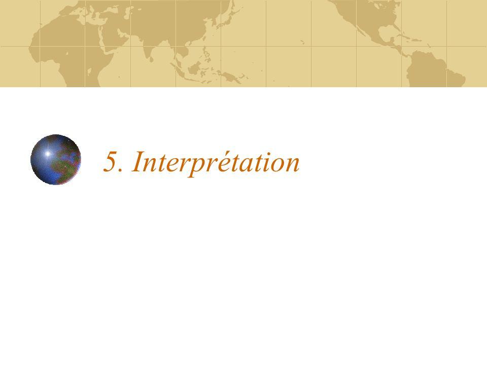 5. Interprétation