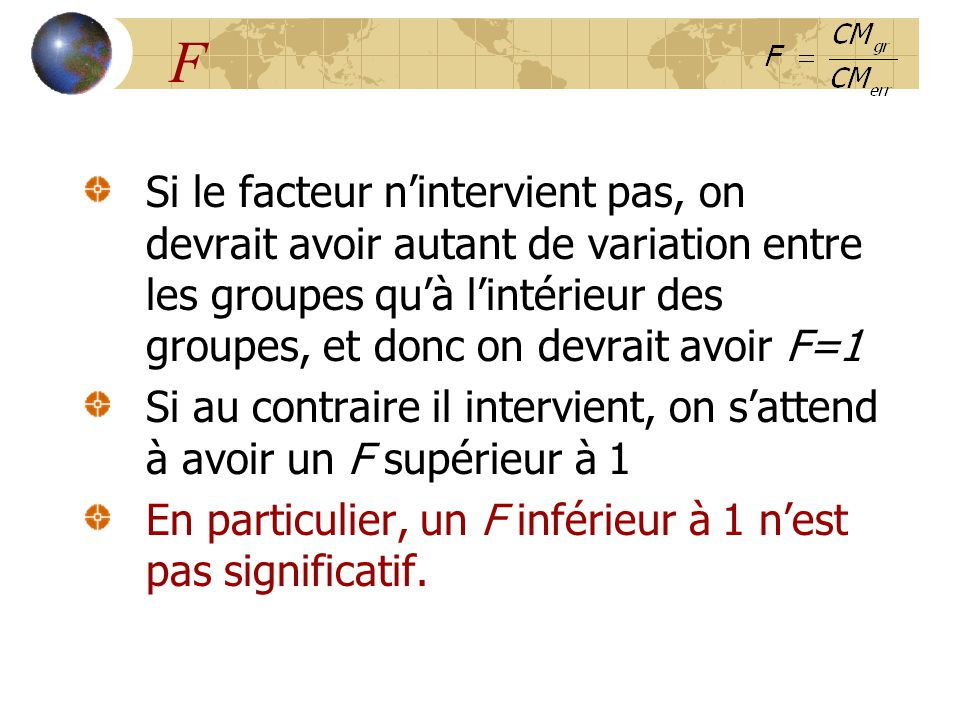 F Si le facteur n'intervient pas, on devrait avoir autant de variation entre les groupes qu'à l'intérieur des groupes, et donc on devrait avoir F=1.