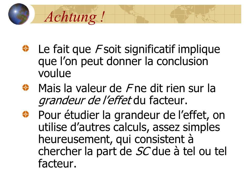 Achtung ! Le fait que F soit significatif implique que l'on peut donner la conclusion voulue.