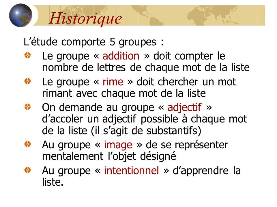 Historique L'étude comporte 5 groupes :