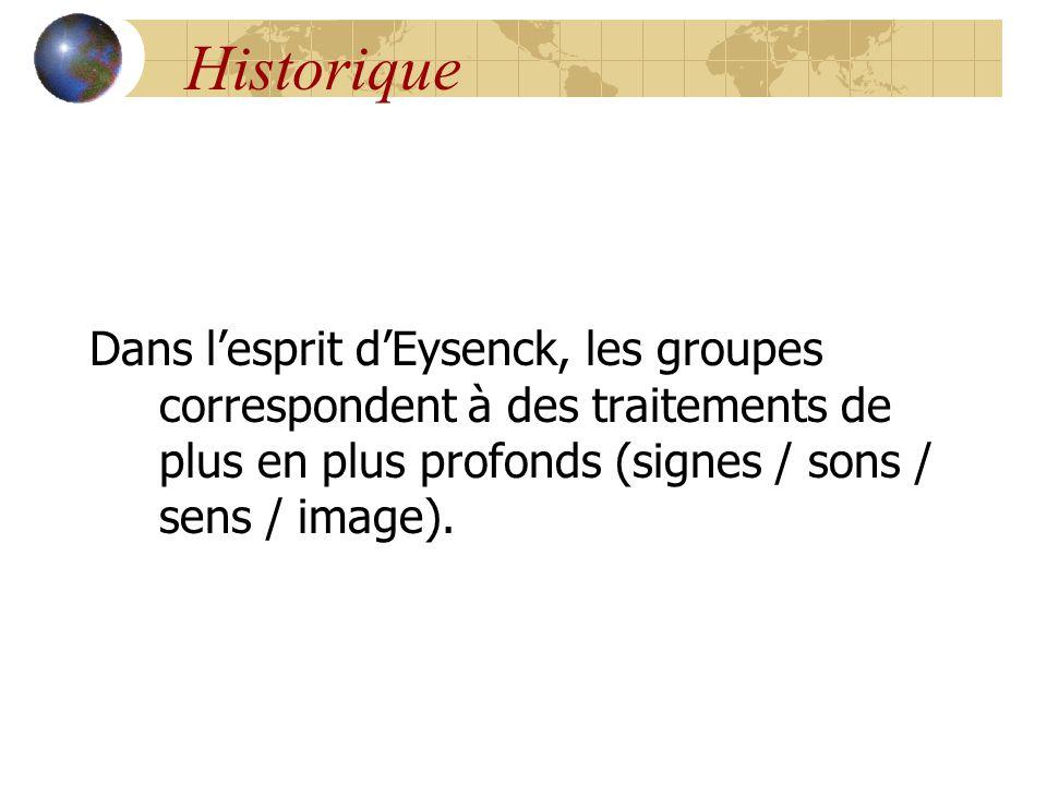 Historique Dans l'esprit d'Eysenck, les groupes correspondent à des traitements de plus en plus profonds (signes / sons / sens / image).