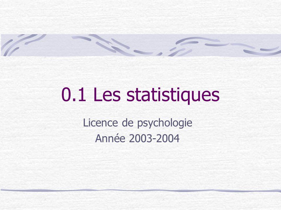 Licence de psychologie Année 2003-2004