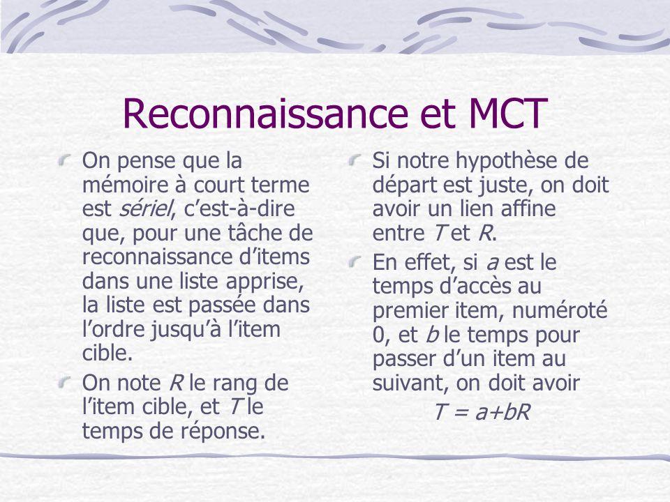 Reconnaissance et MCT