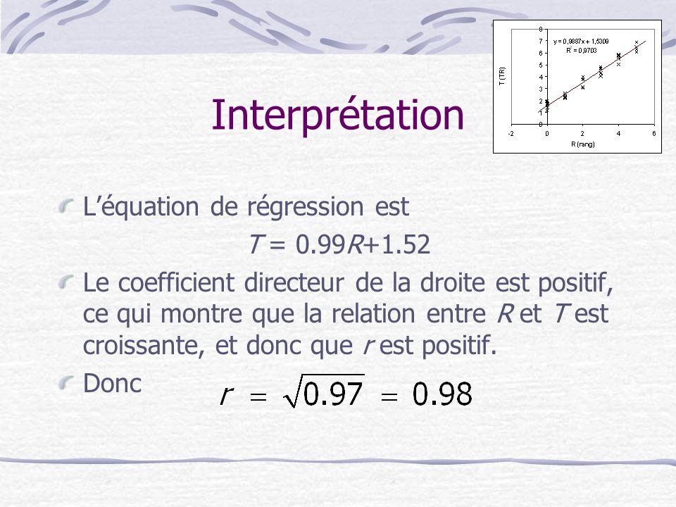 Interprétation L'équation de régression est T = 0.99R+1.52