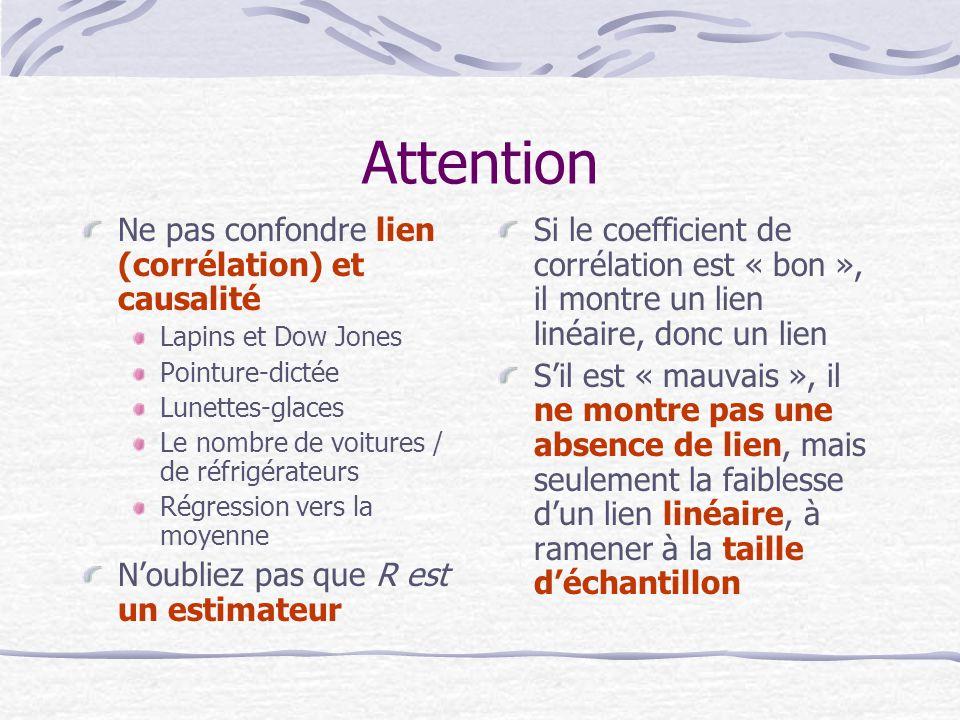 Attention Ne pas confondre lien (corrélation) et causalité