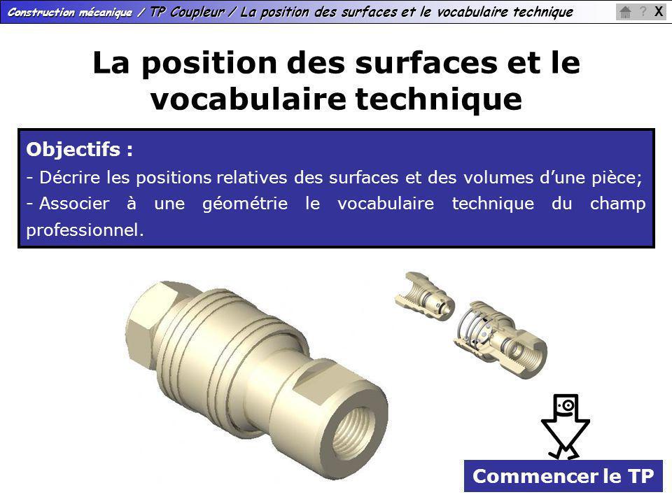 La position des surfaces et le vocabulaire technique