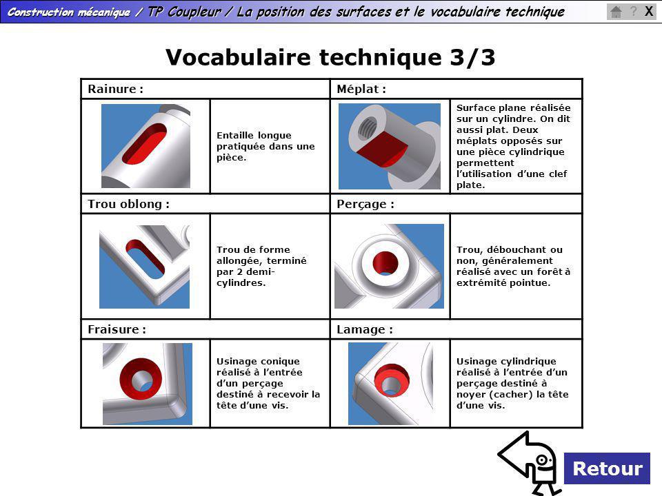 Vocabulaire technique 3/3