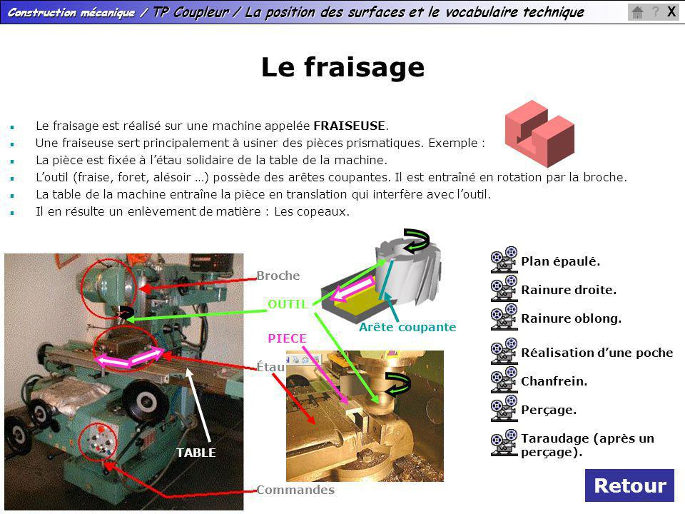 Le fraisage Le fraisage est réalisé sur une machine appelée FRAISEUSE. Une fraiseuse sert principalement à usiner des pièces prismatiques. Exemple :