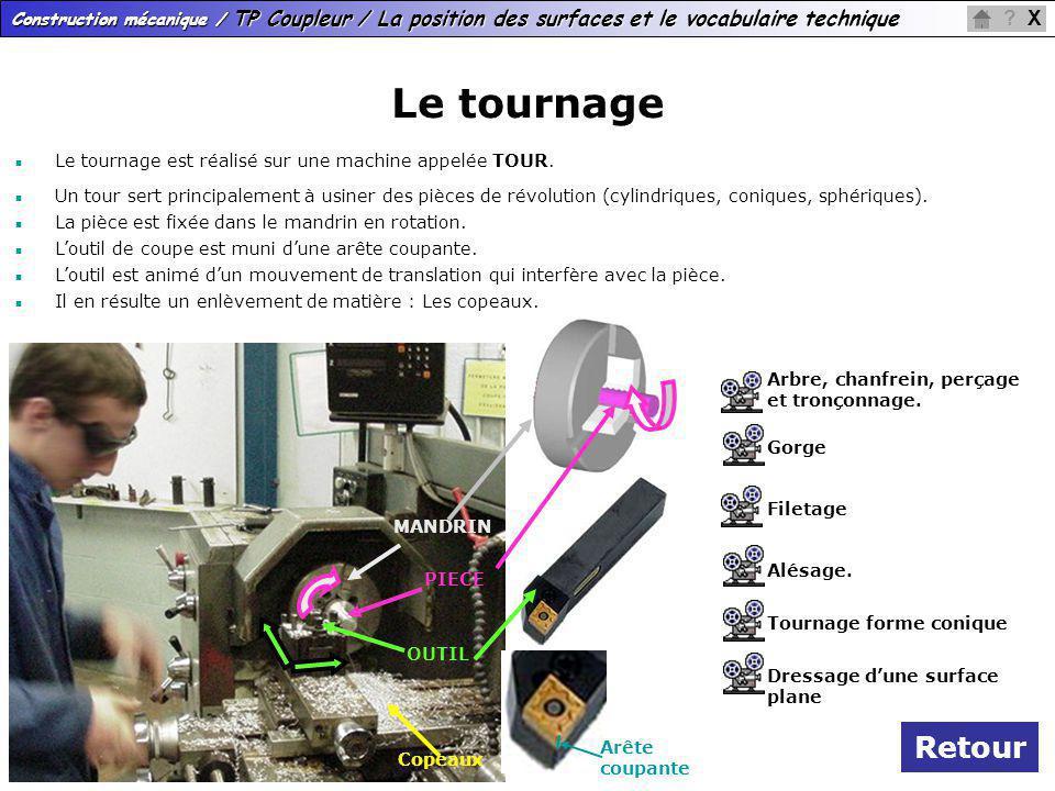 Le tournage Le tournage est réalisé sur une machine appelée TOUR.
