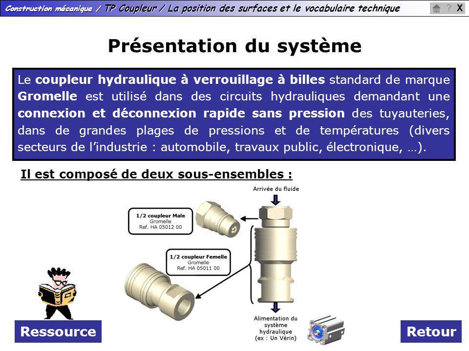 Présentation du système Il est composé de deux sous-ensembles :