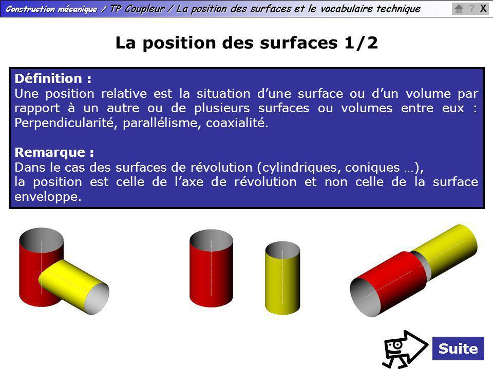 La position des surfaces 1/2