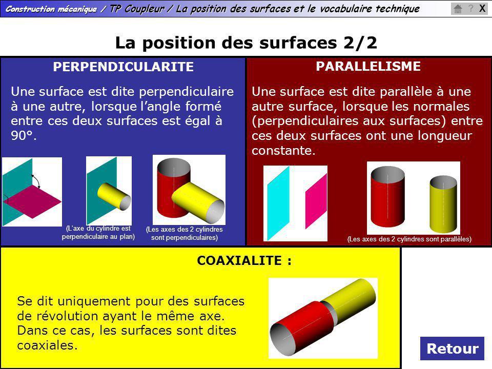La position des surfaces 2/2