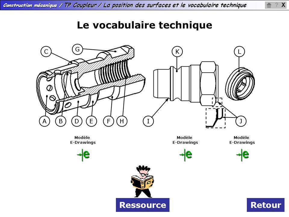 Le vocabulaire technique