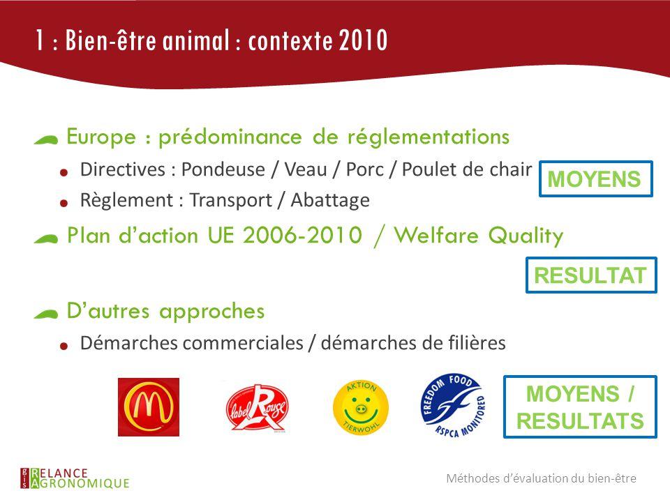1 : Bien-être animal : contexte 2010