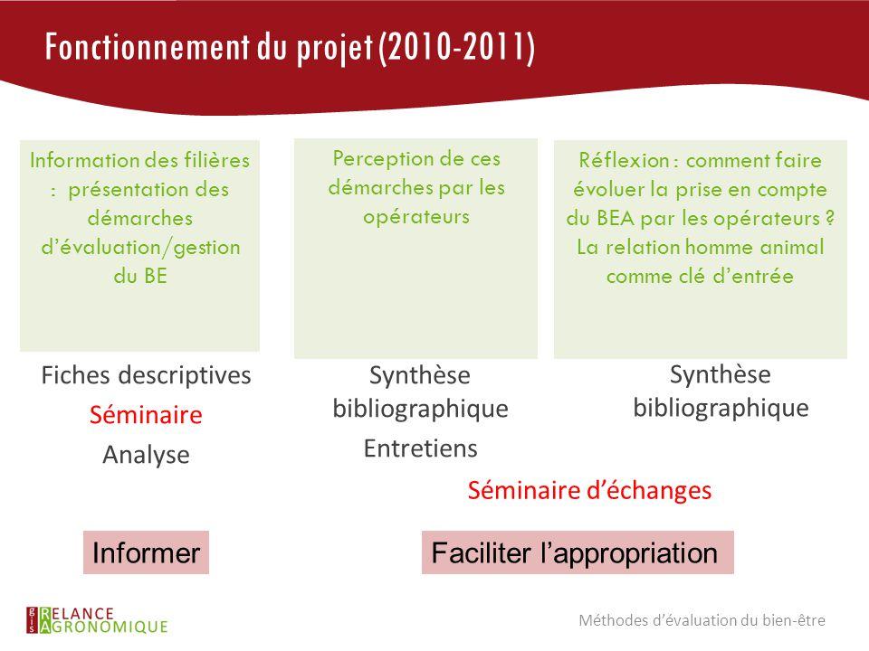 Fonctionnement du projet (2010-2011)