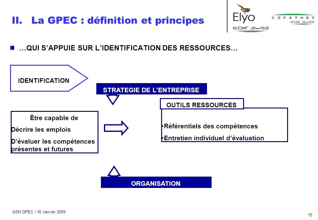 La GPEC : définition et principes