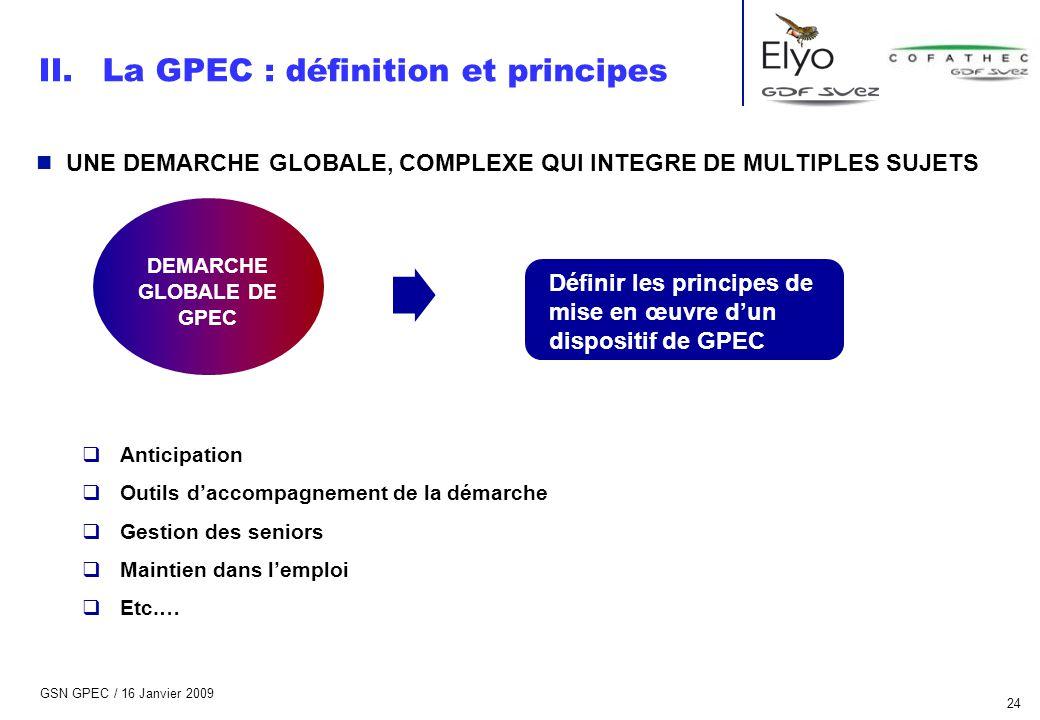 DEMARCHE GLOBALE DE GPEC