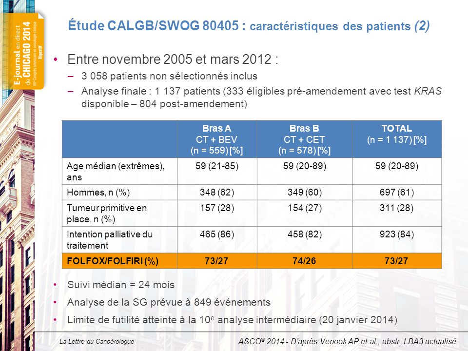 Étude CALGB/SWOG 80405 : résultats (11e analyse intermédiaire) (3)