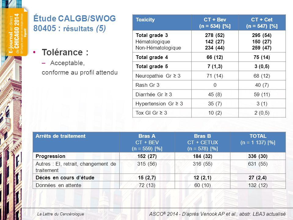 Étude CALGB/SWOG 80405 : résultats (6)