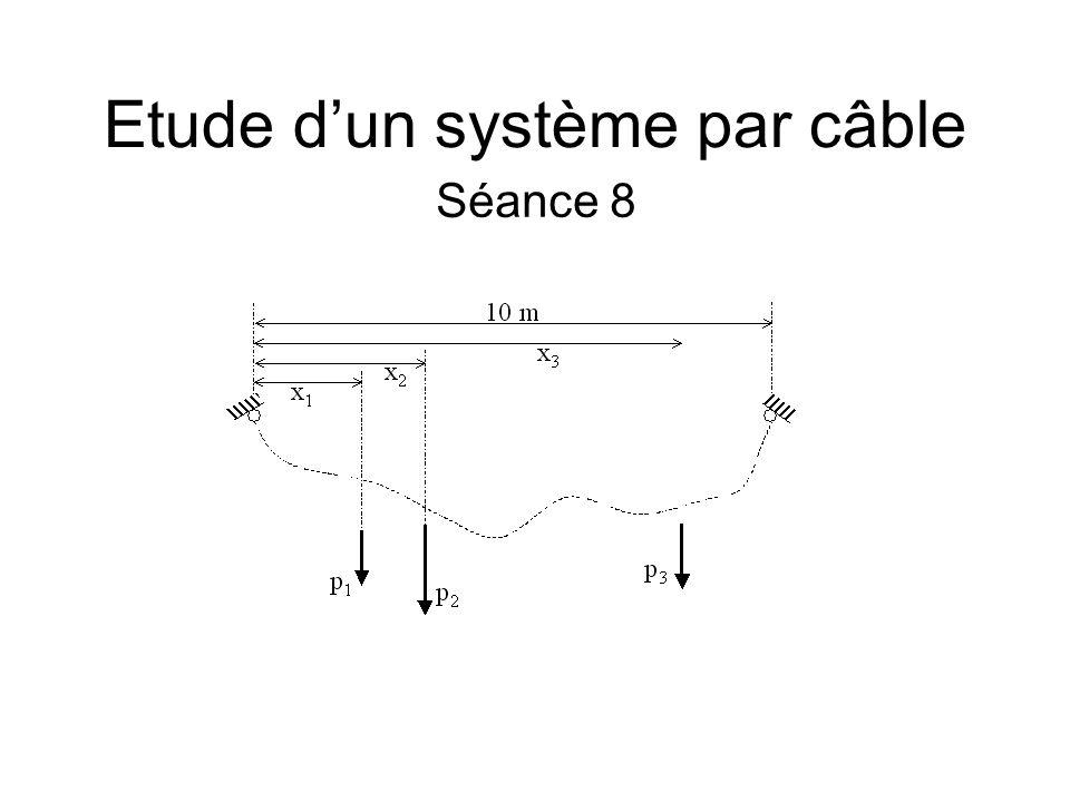Etude d'un système par câble
