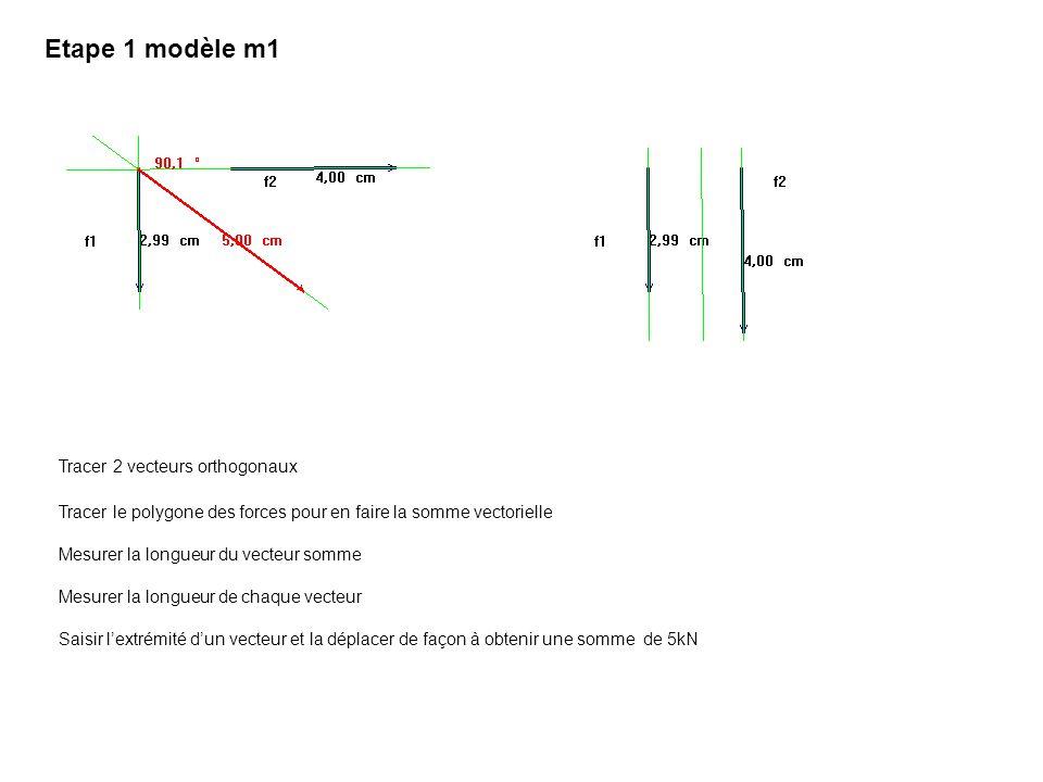 Etape 1 modèle m1 Tracer 2 vecteurs orthogonaux