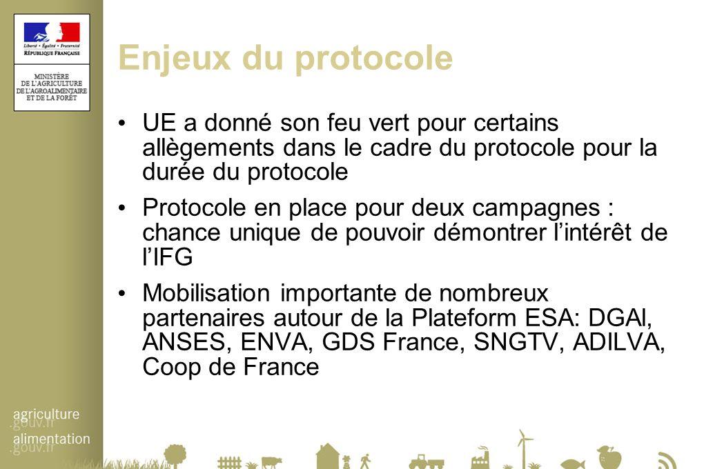 Enjeux du protocole UE a donné son feu vert pour certains allègements dans le cadre du protocole pour la durée du protocole.
