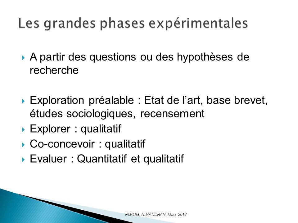 Les grandes phases expérimentales
