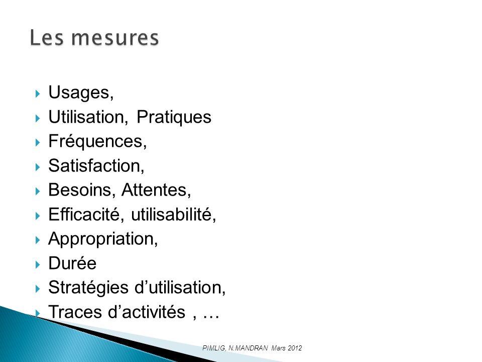Les mesures Usages, Utilisation, Pratiques Fréquences, Satisfaction,