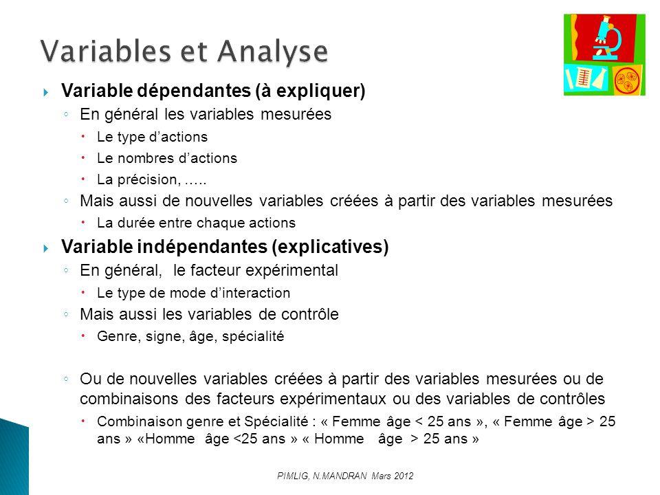 Variables et Analyse Variable dépendantes (à expliquer)