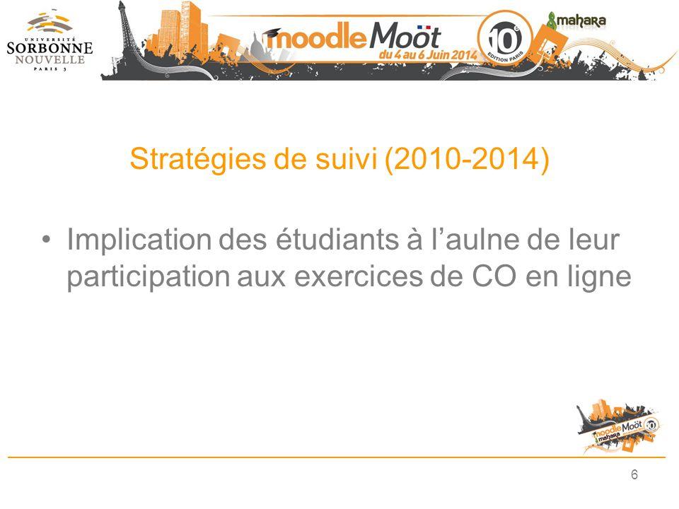 Stratégies de suivi (2010-2014)