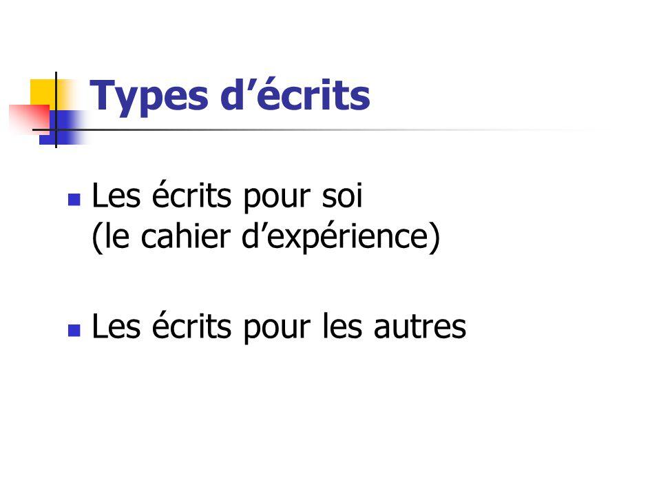 Types d'écrits Les écrits pour soi (le cahier d'expérience)
