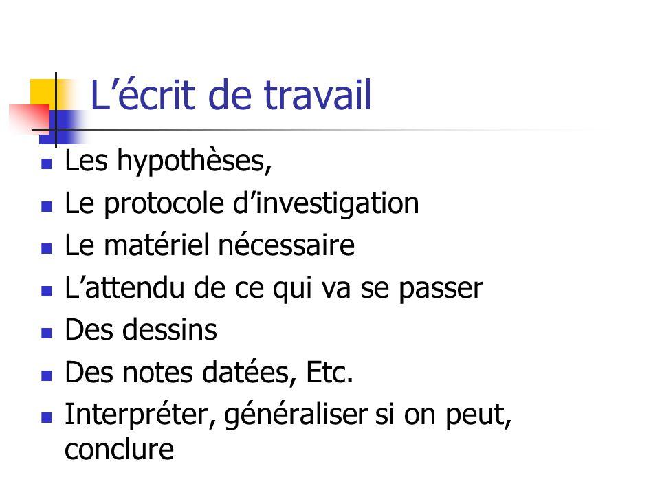 L'écrit de travail Les hypothèses, Le protocole d'investigation