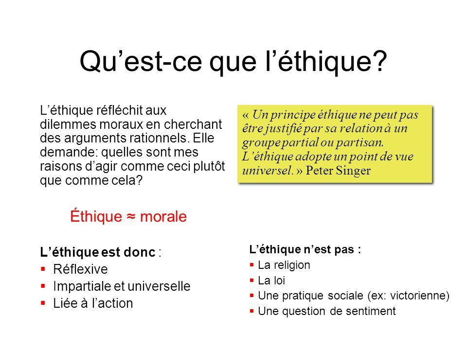 Qu'est-ce que l'éthique