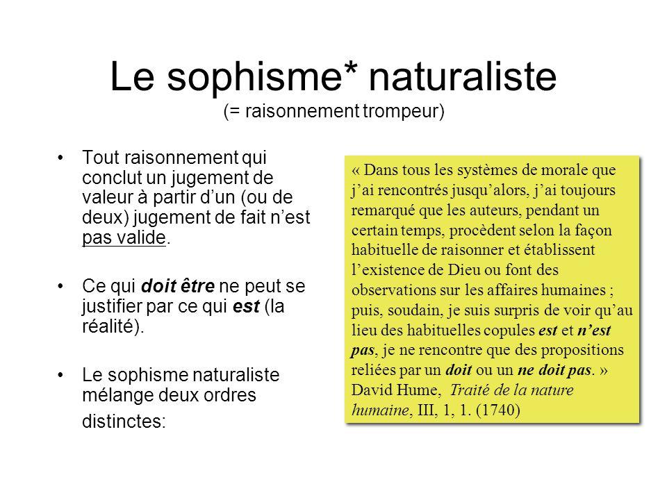Le sophisme* naturaliste (= raisonnement trompeur)