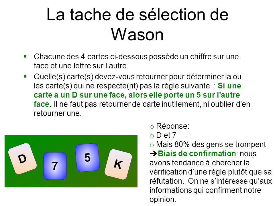 La tache de sélection de Wason