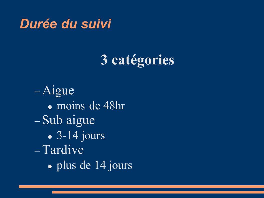 3 catégories Durée du suivi Aigue moins de 48hr Sub aigue 3-14 jours