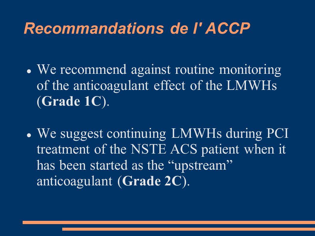 Recommandations de l ACCP