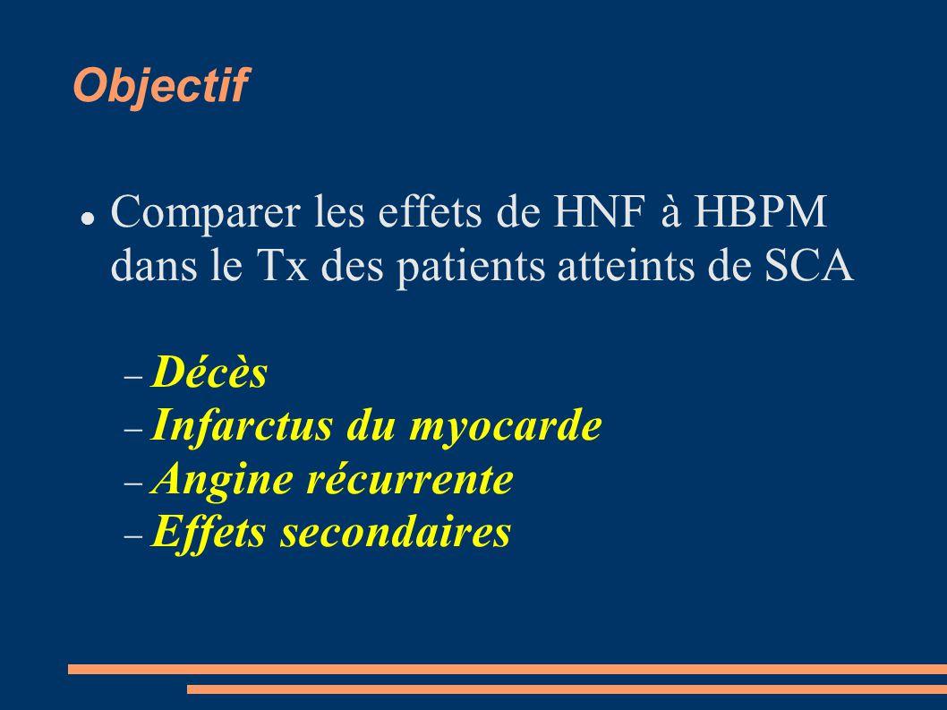 Objectif Comparer les effets de HNF à HBPM dans le Tx des patients atteints de SCA. Décès. Infarctus du myocarde.