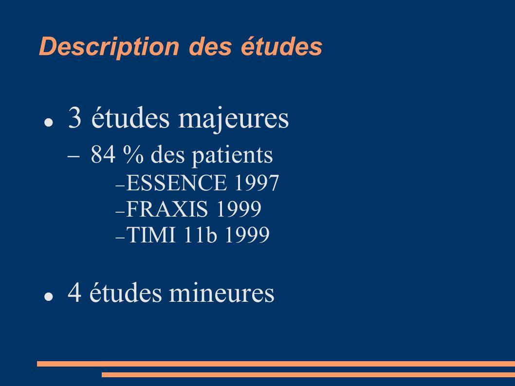 Description des études