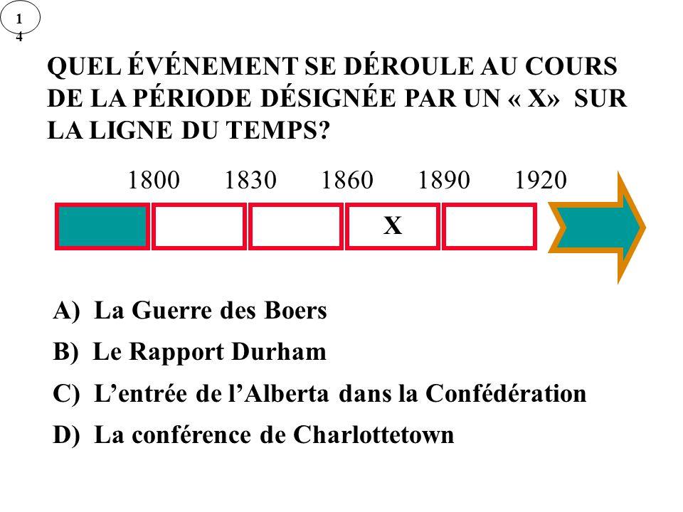 C) L'entrée de l'Alberta dans la Confédération