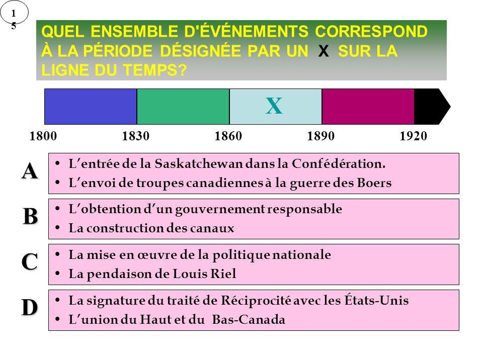 15 QUEL ENSEMBLE D ÉVÉNEMENTS CORRESPOND À LA PÉRIODE DÉSIGNÉE PAR UN X SUR LA LIGNE DU TEMPS 1800.