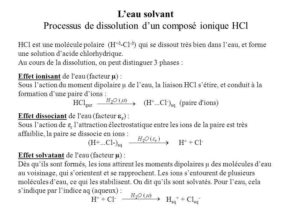 Processus de dissolution d'un composé ionique HCl