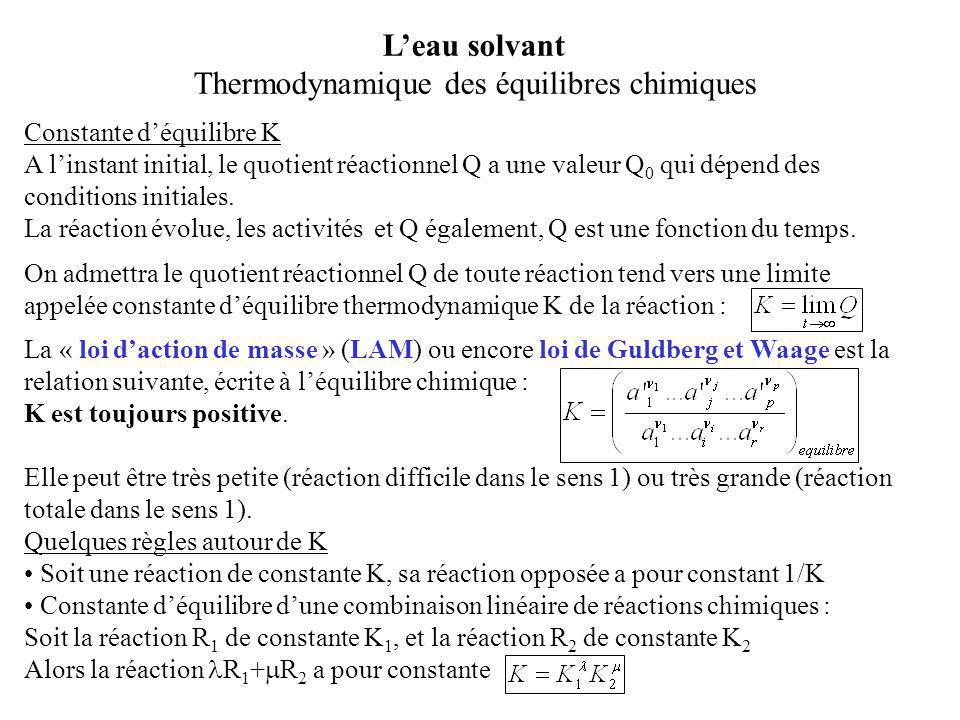 Thermodynamique des équilibres chimiques