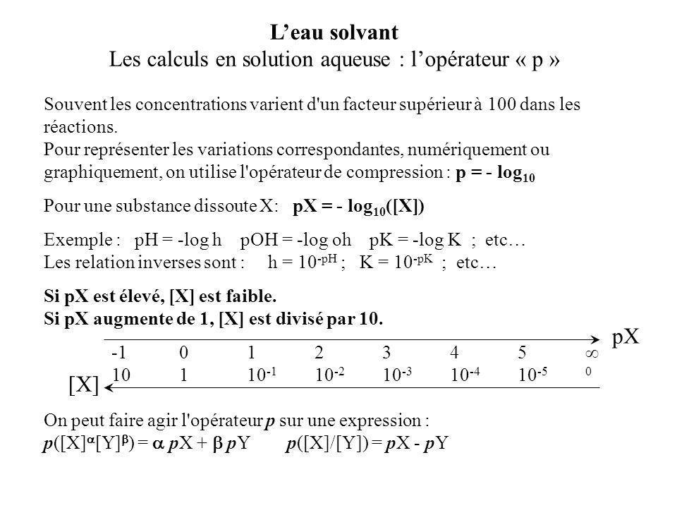 Les calculs en solution aqueuse : l'opérateur « p »
